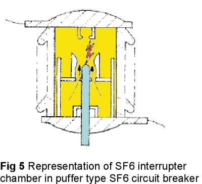 make break contacts in power circuit breakers rh electricenergyonline com